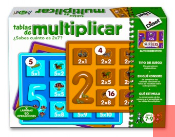 Test de juguetes: Tablas de multiplicar